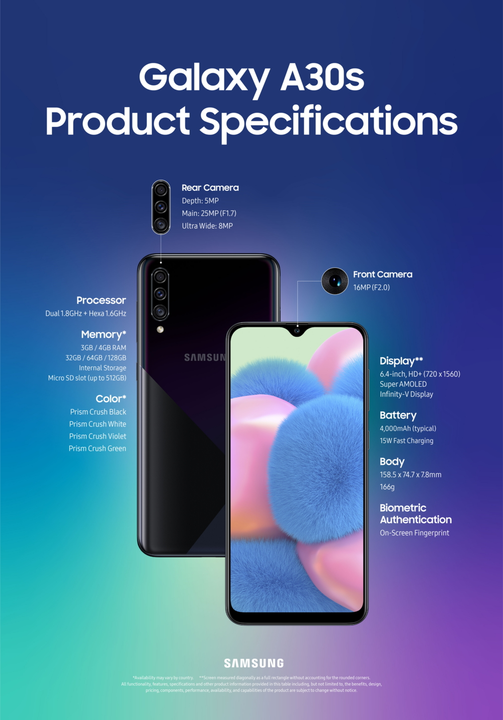 Galaxy A50s & A30s - Samsung Global EU