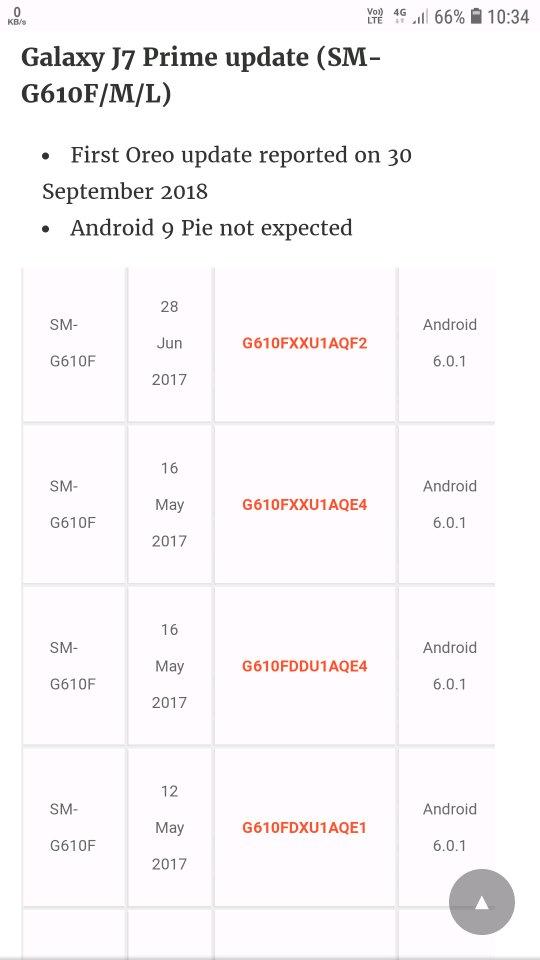 Solved: J7 Prime Update - Page 2 - Samsung Global EU